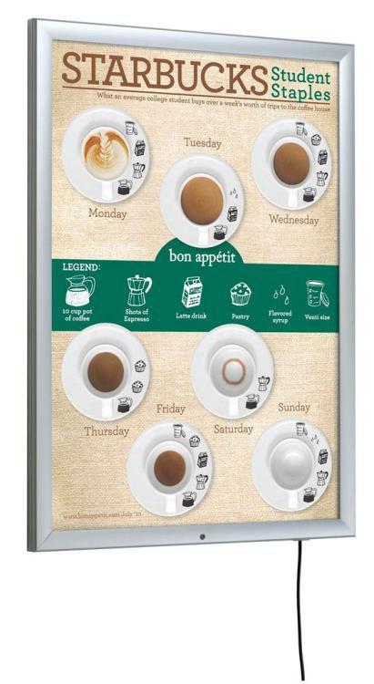 Uzamykatelný světelný rám Smart Ledbox 35 - A0 A-Z Reklama CZ