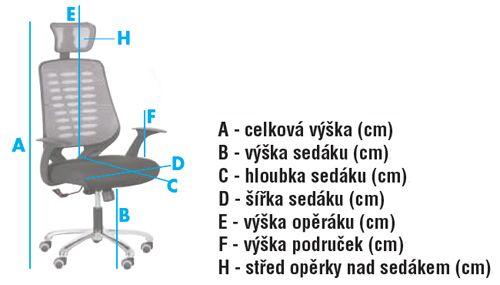 Rozměry židlí