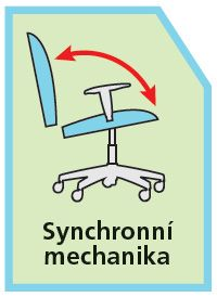 Synchronní mechanika