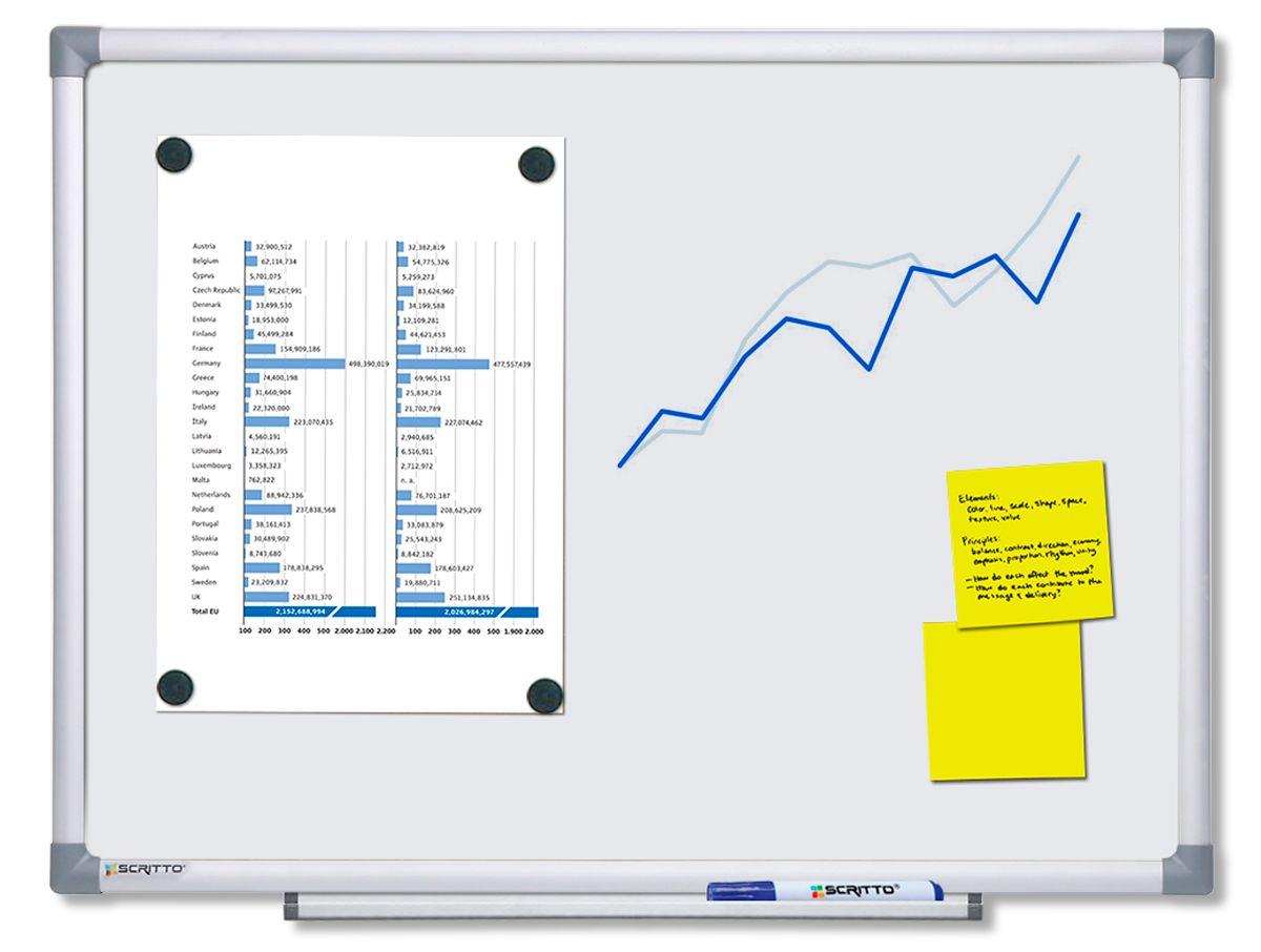 Magnetická tabule Economy 60x45