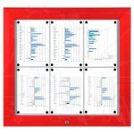 SCT - venkovní vitrína Červená 6xA4