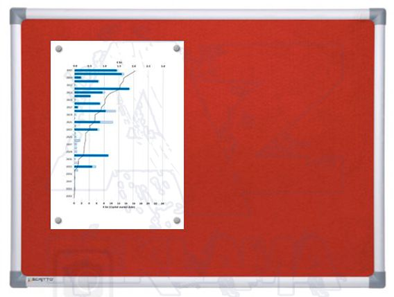 Textilní nástěnka Červená SCRITTO FABRIC 100x150