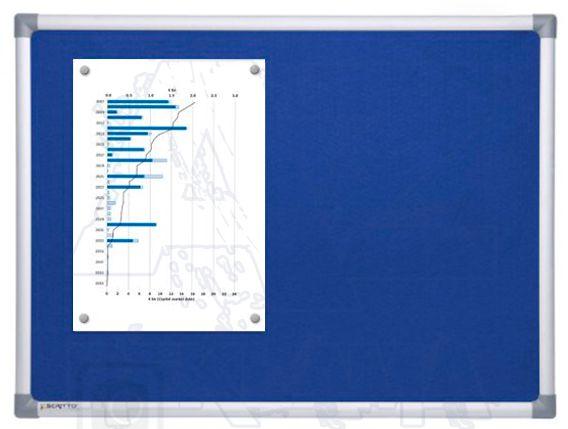 Textilní nástěnka Modrá SCRITTO FABRIC 90x120